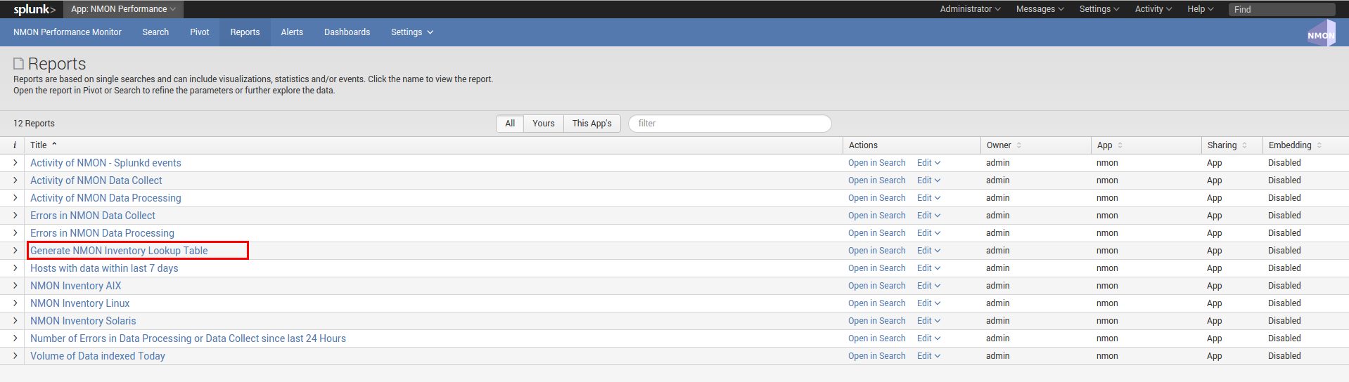 nmon_inventory - Nmon for Splunk - Performance Monitor for Unix and